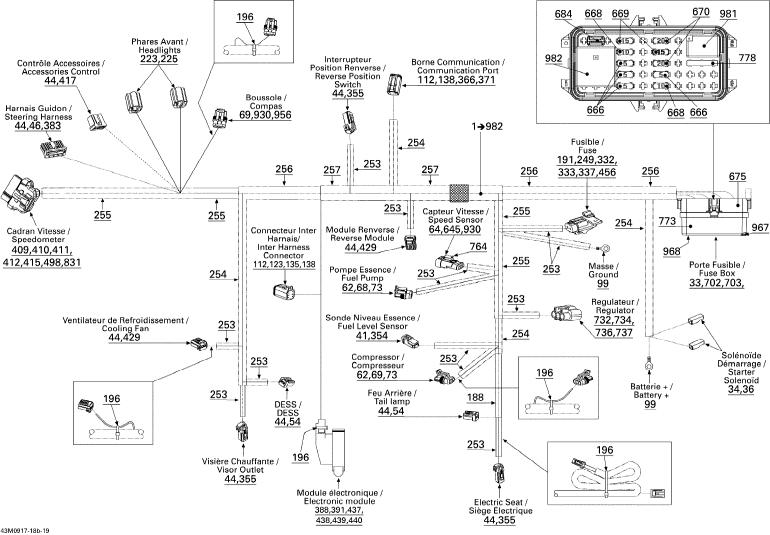 2009 ski doo gtx se 1200 4 tec fuse box assembly part number 710000660